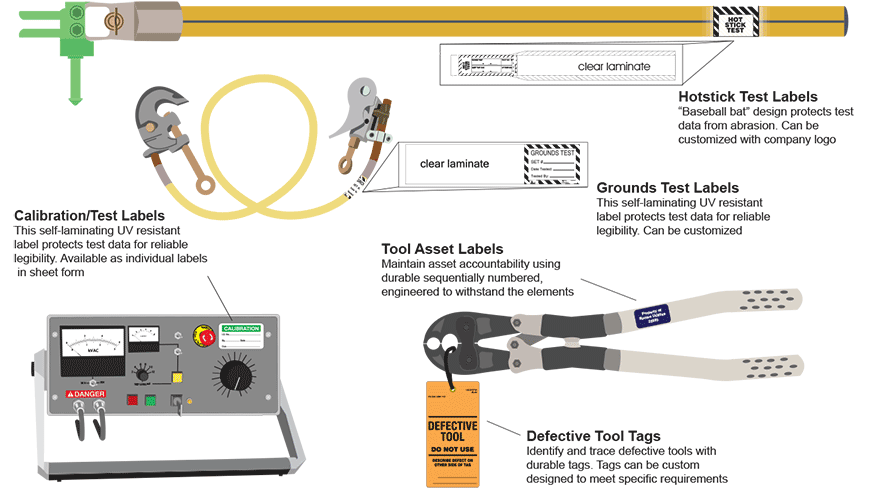 Tool/Testing