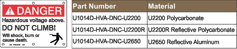 U1014D-HVA-DNC