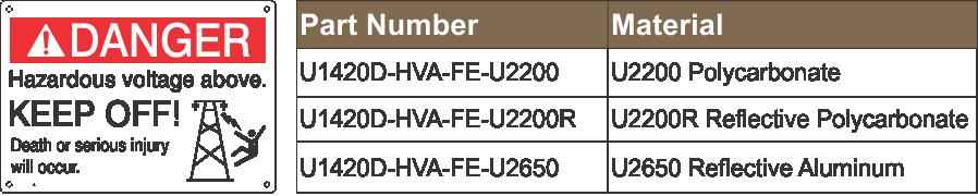 U1410D-HVA-FE