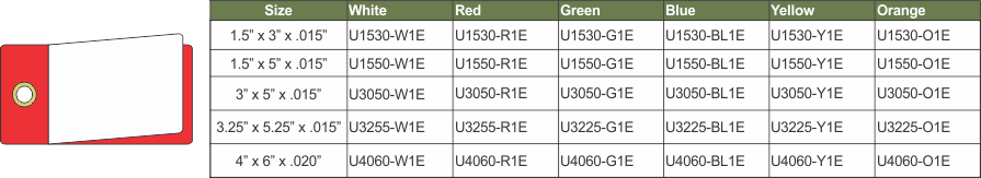 U1530-1E CHART GREEN