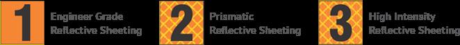 1- Engineer Grade Reflective Sheeting; 2- Prismatic Reflective Sheeting; 3- High Intensity Reflective Sheeting
